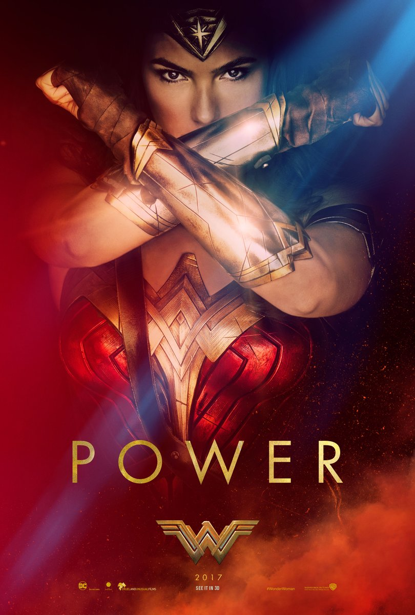 Wonder Woman Poster - Power